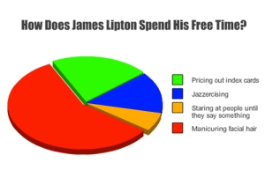 JamesLiptonChart